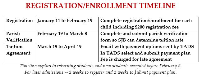 Timeline Registration Enrollment.JPG